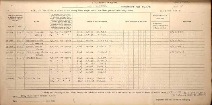 Francis Albert Paskey medal and service record